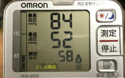 血圧・脈拍