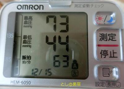 血圧が低下