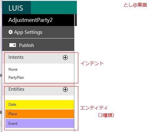 Microsoft LUISの日本語 自然言語理解を試してみた