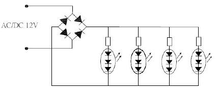 高輝度白色LEDユニットが、AC/DC 12V仕様