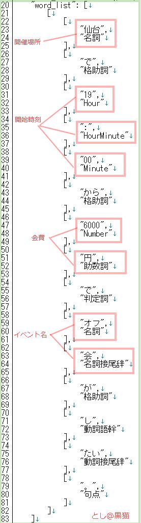 MS Bot Framework 3.0で 飲み会調整botの日本語自然文入力